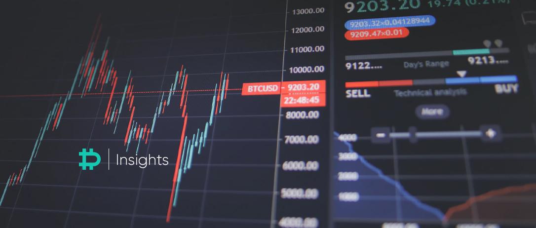 ciò trade brokers bitcoin futures