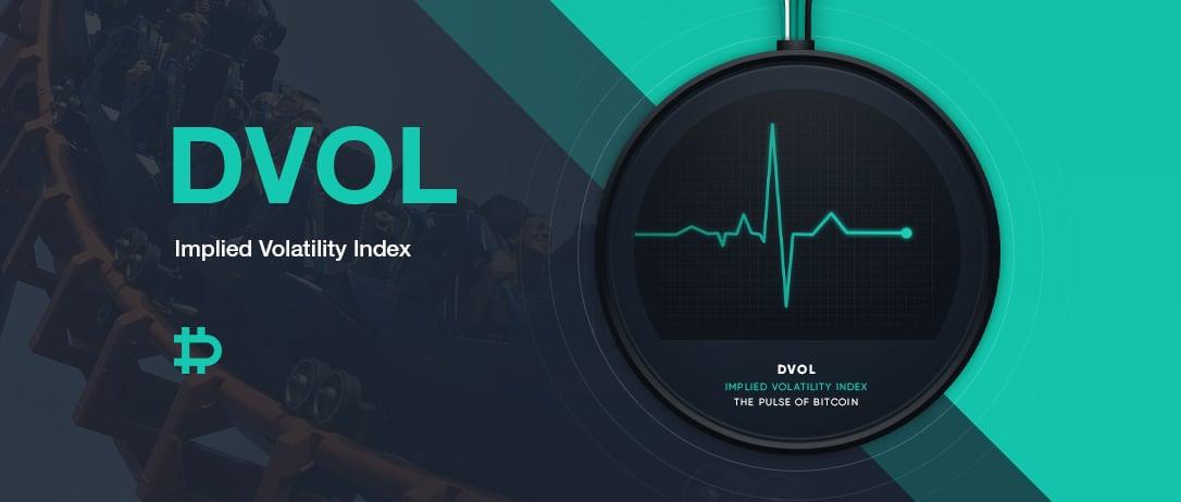 DVOL – Deribit Implied Volatility Index